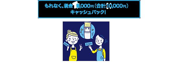 クール・クー紹介キャンペーン