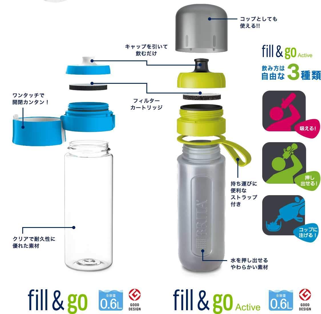 ブリタボトル型浄水器概要