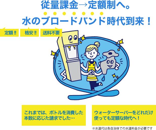 お水使い放題の定額制