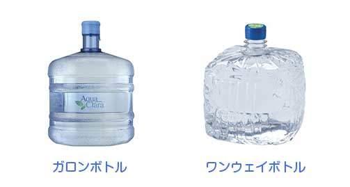 お水ボトルの種類と置き場所の特徴