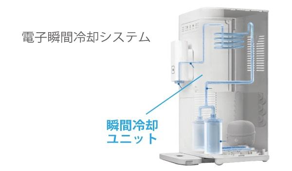 ウォータースタンド新技術「瞬間冷温水機能」