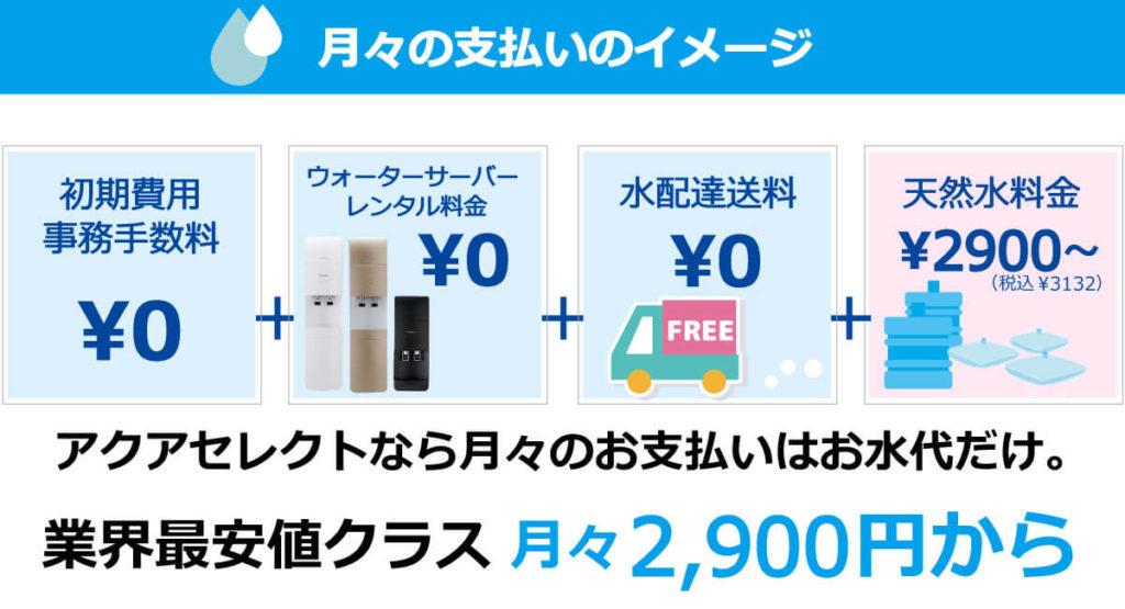 アクアセレクト月々2,900円〜